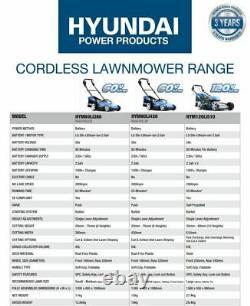 Electric or Petrol Lawnmower range Cut Push OR Self Propelled Lawn Mower